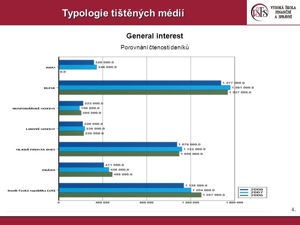 3.3. Typologie tištěných médií General interest Výhody:  tištěné a prodané denní náklady  nejširší (celostátní) dosah a dopad  uspokojení téměř vše