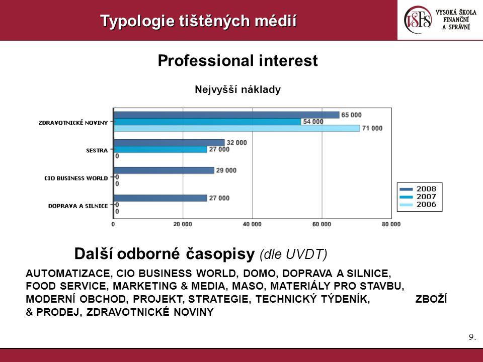 8.8. Typologie tištěných médií Professional interest Výhody:  celostátní dosah a dopad  nezastupitelnost z hlediska obsahu a poskytovaných informací