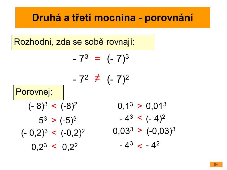 Rozhodni, zda se sobě rovnají: - 7 3 (- 7) 3 = Druhá a třetí mocnina - porovnání - 7 2 ≠ (- 7) 2 Porovnej: (- 8) 3 (-8) 2 < 5 3 (-5) 3 (- 0,2) 3 (-0,2) 2 0,2 3 0,2 2 0,1 3 0,01 3 > - 4 3 (- 4) 2 0,03 3 (-0,03) 3 - 4 3 - 4 2 < < > < > <