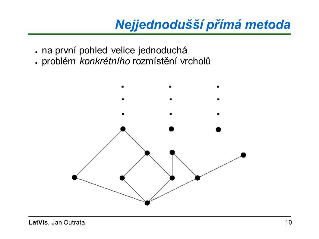 Nejjednodušší přímá metoda LatVis, Jan Outrata10 ● na první pohled velice jednoduchá ● problém konkrétního rozmístění vrcholů