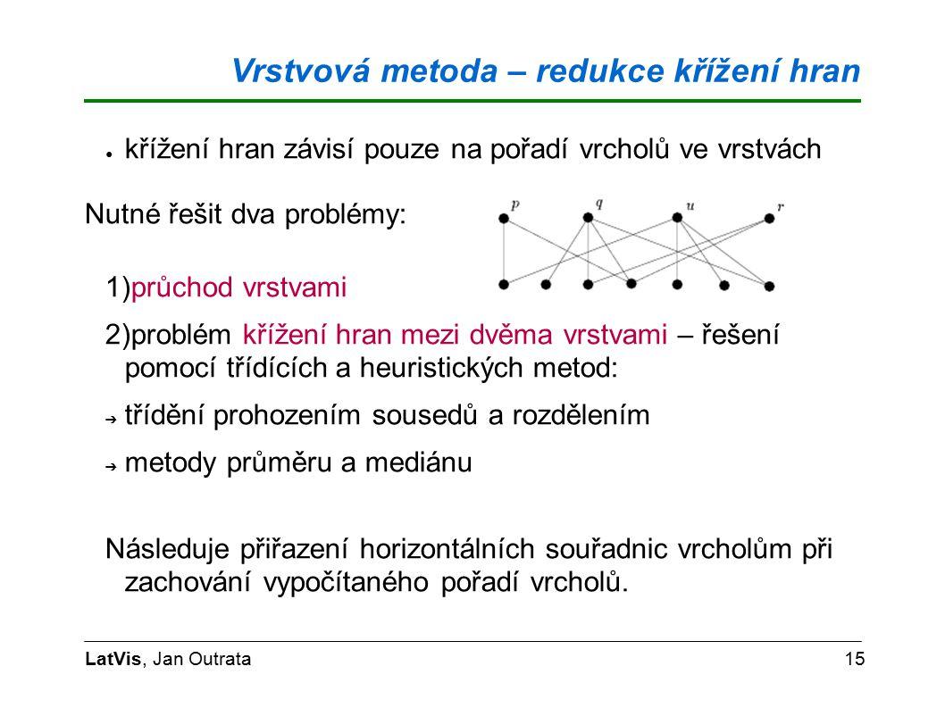 Vrstvová metoda – redukce křížení hran LatVis, Jan Outrata15 ● křížení hran závisí pouze na pořadí vrcholů ve vrstvách Nutné řešit dva problémy: 1)průchod vrstvami 2)problém křížení hran mezi dvěma vrstvami – řešení pomocí třídících a heuristických metod: ➔ třídění prohozením sousedů a rozdělením ➔ metody průměru a mediánu Následuje přiřazení horizontálních souřadnic vrcholům při zachování vypočítaného pořadí vrcholů.
