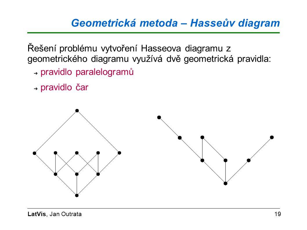Geometrická metoda – Hasseův diagram LatVis, Jan Outrata19 Řešení problému vytvoření Hasseova diagramu z geometrického diagramu využívá dvě geometrická pravidla: ➔ pravidlo paralelogramů ➔ pravidlo čar