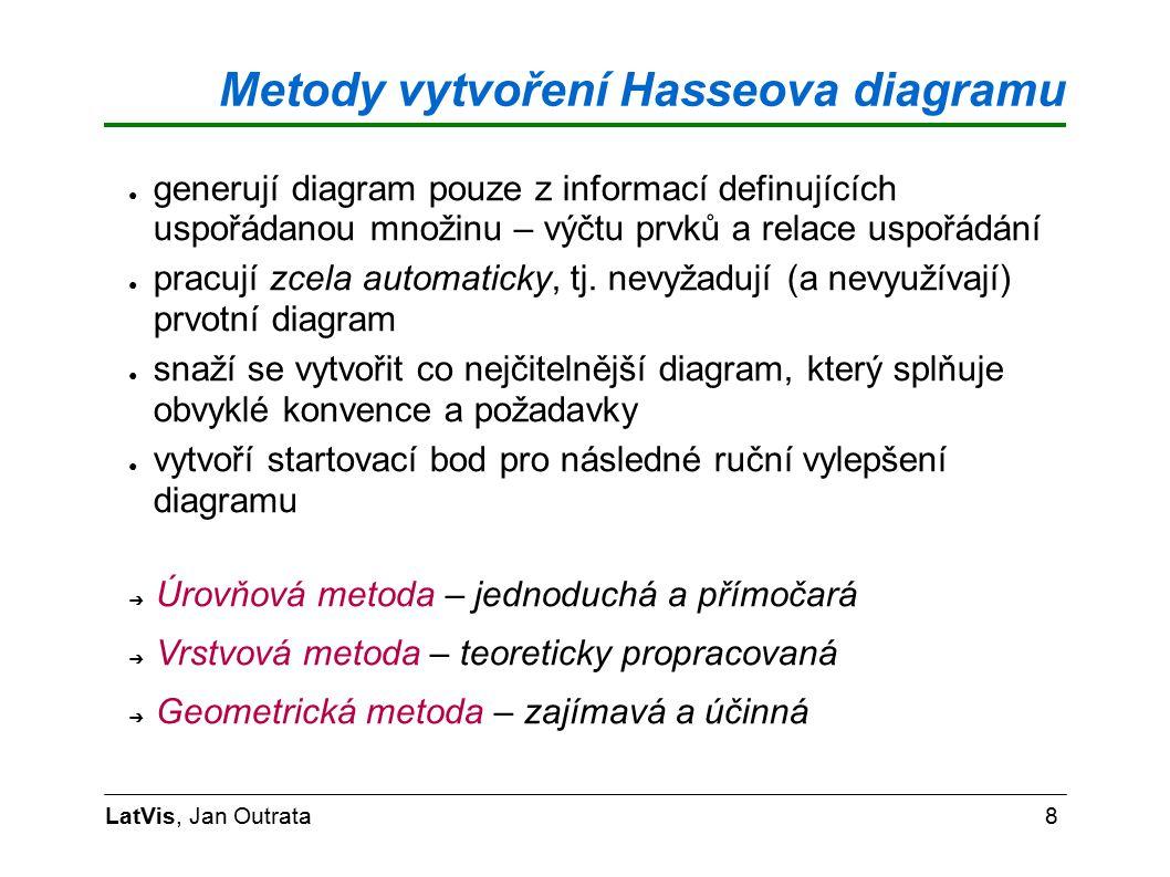 Požadavky na metody LatVis, Jan Outrata9 ● konvence zobrazení Hasseova diagramu ● požadavky na vzhled pro dosažení co největší čitelnosti a přehlednosti diagramu – minimální křížení hran, minimalizace velikosti, symetričnost diagramu a další ● jsou často protichůdné ● vedou na optimalizační problémy ● řeší se aproximacemi a heuristikami ● rychlost metod je důležitá pro jejich praktické využití