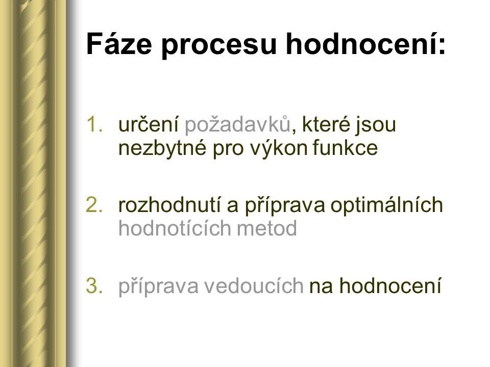 Fáze procesu hodnocení: 1.určení požadavků, které jsou nezbytné pro výkon funkce 2.rozhodnutí a příprava optimálních hodnotících metod 3.příprava vedo