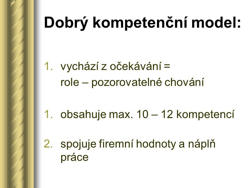 Dobrý kompetenční model: 1.vychází z očekávání = role – pozorovatelné chování 1.obsahuje max. 10 – 12 kompetencí 2.spojuje firemní hodnoty a náplň prá