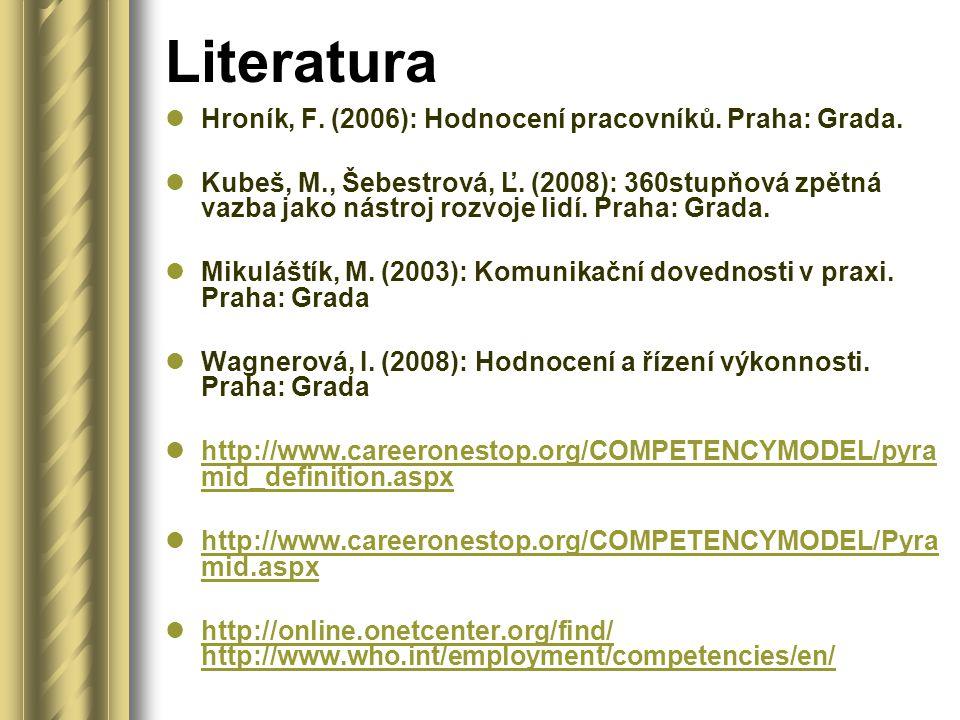 Literatura Hroník, F. (2006): Hodnocení pracovníků. Praha: Grada. Kubeš, M., Šebestrová, Ľ. (2008): 360stupňová zpětná vazba jako nástroj rozvoje lidí