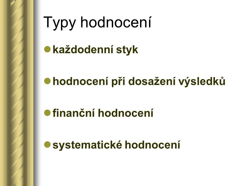 Kompetenční model zahrnuje: