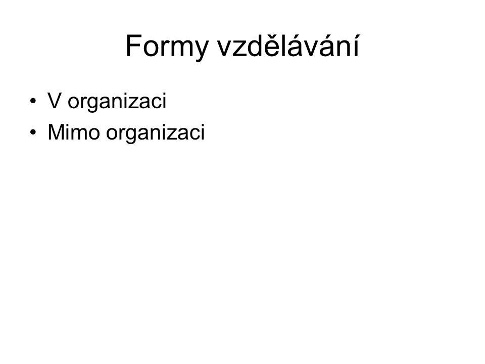 Formy vzdělávání V organizaci Mimo organizaci