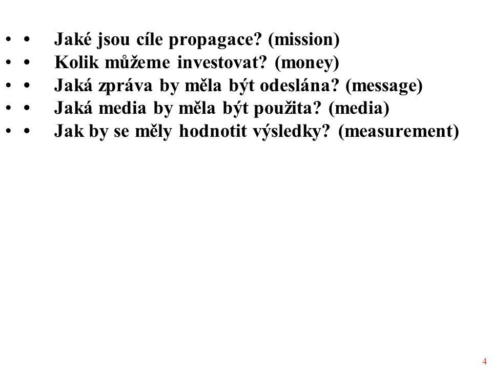 4 Jaké jsou cíle propagace? (mission) Kolik můžeme investovat? (money) Jaká zpráva by měla být odeslána? (message) Jaká media by měla být použita? (me