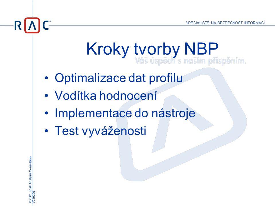 SPECIALISTÉ NA BEZPEČNOST INFORMACÍ © 2001, Risk Analysis Consultants V010206 Kroky tvorby NBP Optimalizace dat profilu Vodítka hodnocení Implementace do nástroje Test vyváženosti