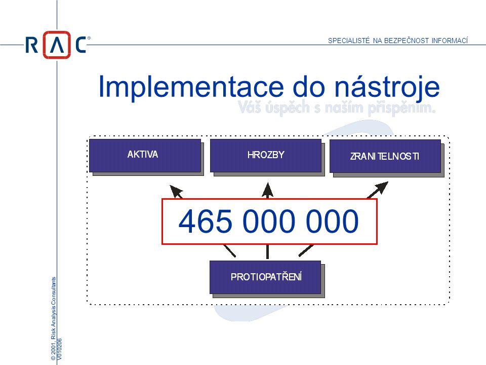 SPECIALISTÉ NA BEZPEČNOST INFORMACÍ © 2001, Risk Analysis Consultants V010206 Implementace do nástroje 465 000 000