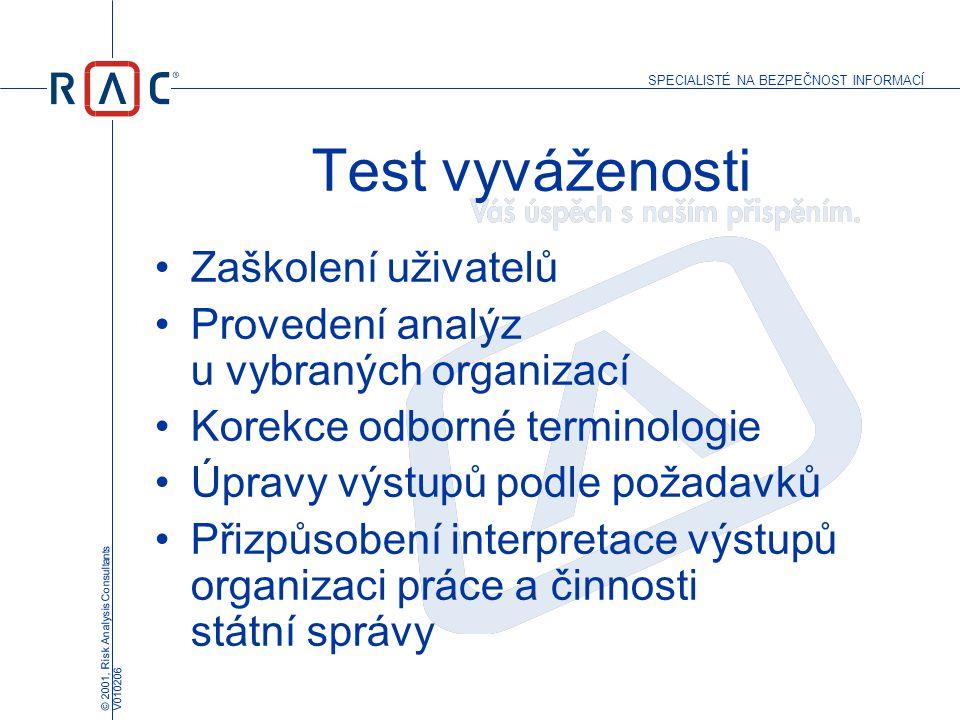 SPECIALISTÉ NA BEZPEČNOST INFORMACÍ © 2001, Risk Analysis Consultants V010206 Test vyváženosti Zaškolení uživatelů Provedení analýz u vybraných organi