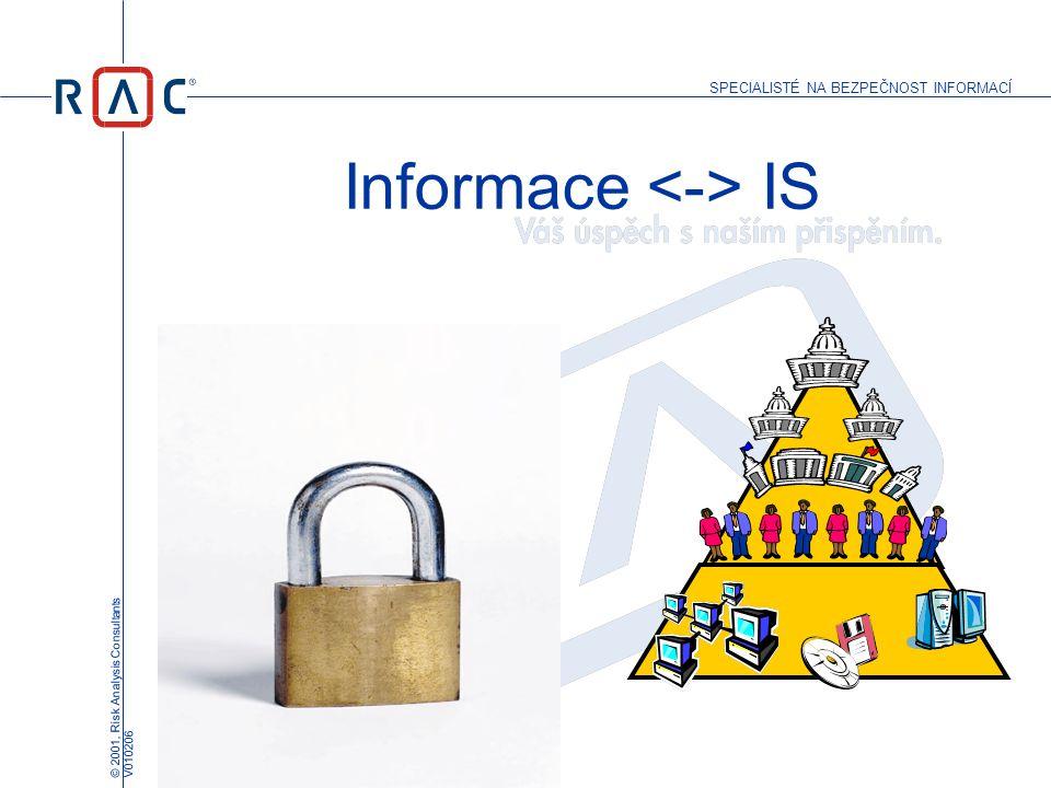 SPECIALISTÉ NA BEZPEČNOST INFORMACÍ © 2001, Risk Analysis Consultants V010206 Informace IS
