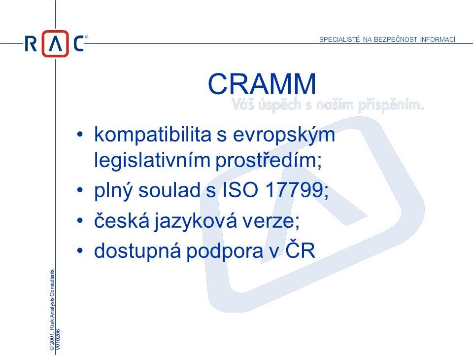 SPECIALISTÉ NA BEZPEČNOST INFORMACÍ © 2001, Risk Analysis Consultants V010206 CRAMM kompatibilita s evropským legislativním prostředím; plný soulad s ISO 17799; česká jazyková verze; dostupná podpora v ČR