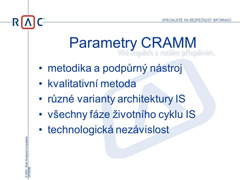 SPECIALISTÉ NA BEZPEČNOST INFORMACÍ © 2001, Risk Analysis Consultants V010206 Parametry CRAMM metodika a podpůrný nástroj kvalitativní metoda různé va