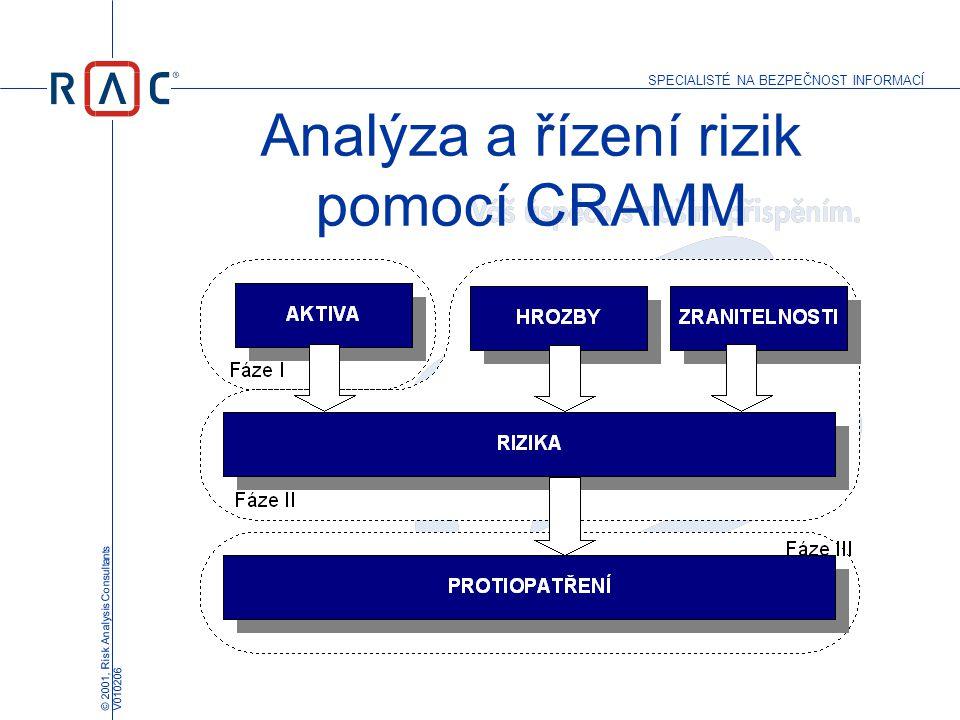 SPECIALISTÉ NA BEZPEČNOST INFORMACÍ © 2001, Risk Analysis Consultants V010206 Analýza a řízení rizik pomocí CRAMM