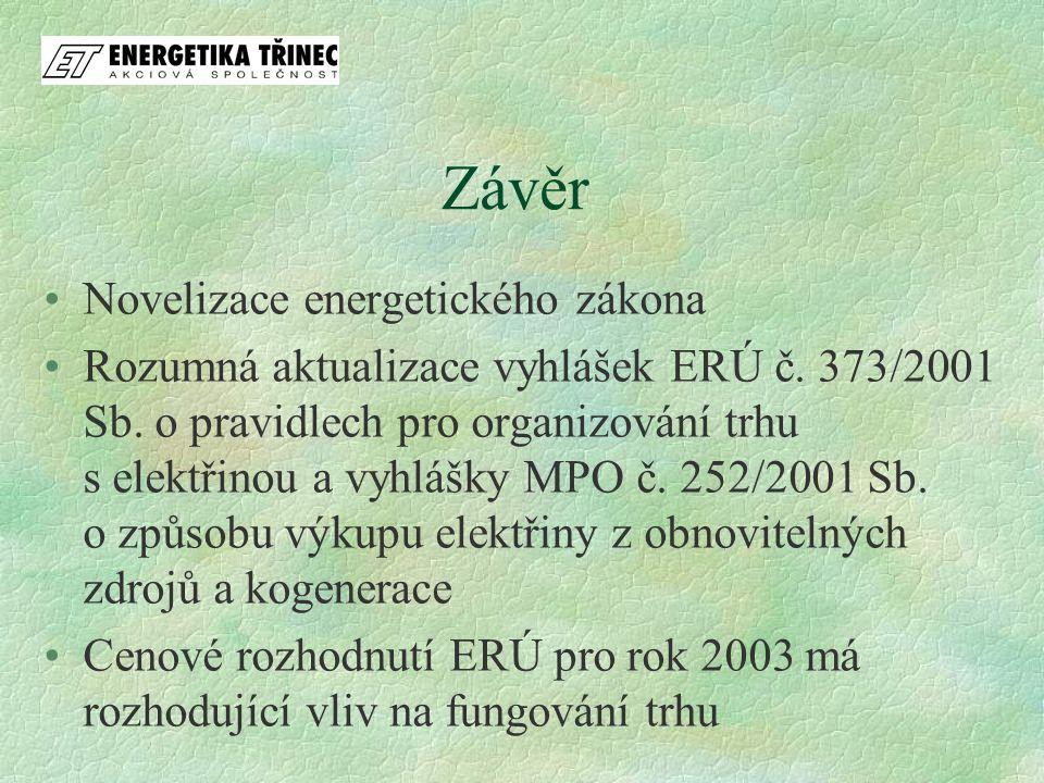 Závěr Novelizace energetického zákona Rozumná aktualizace vyhlášek ERÚ č. 373/2001 Sb. o pravidlech pro organizování trhu s elektřinou a vyhlášky MPO