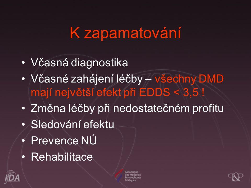 K zapamatování Včasná diagnostika Včasné zahájení léčby – všechny DMD mají největší efekt při EDDS < 3,5 ! Změna léčby při nedostatečném profitu Sledo