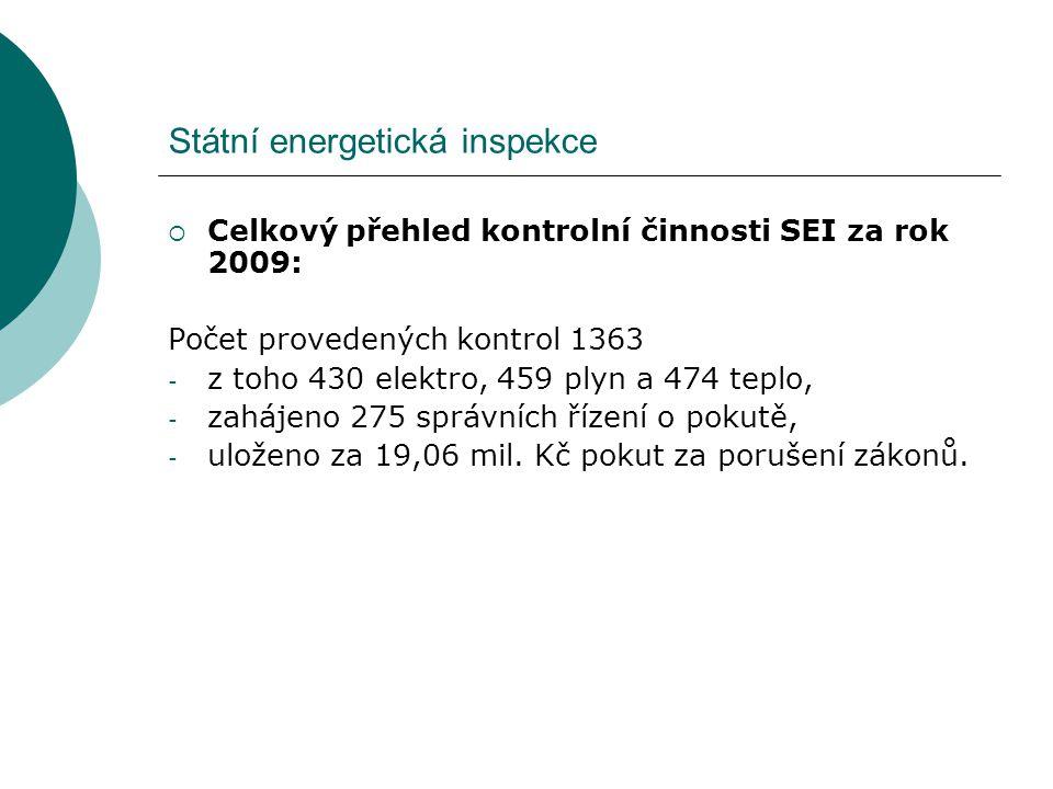 Státní energetická inspekce  Celkový přehled kontrolní činnosti SEI za rok 2009: Počet provedených kontrol 1363 - z toho 430 elektro, 459 plyn a 474