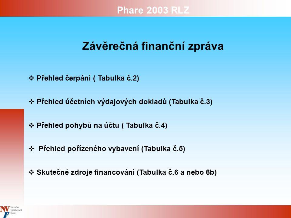 Phare 2003 RLZ Závěrečná finanční zpráva  Přehled čerpání ( Tabulka č.2)  Přehled účetních výdajových dokladů (Tabulka č.3)  Přehled pohybů na účtu ( Tabulka č.4)  Přehled pořízeného vybavení (Tabulka č.5)  Skutečné zdroje financování (Tabulka č.6 a nebo 6b)