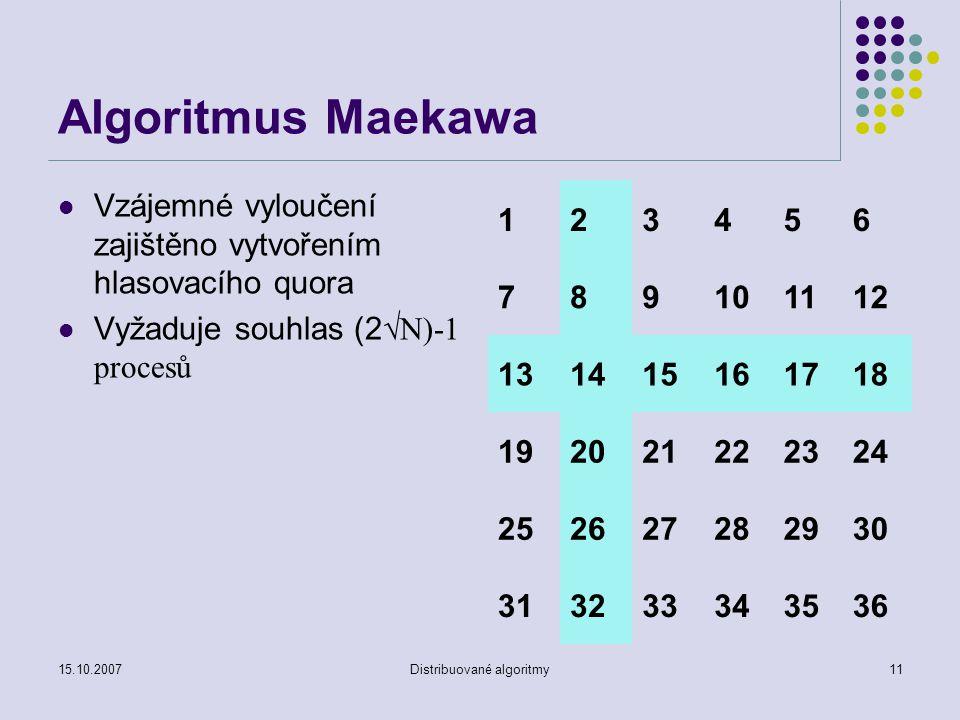 15.10.2007Distribuované algoritmy11 Algoritmus Maekawa Vzájemné vyloučení zajištěno vytvořením hlasovacího quora Vyžaduje souhlas (2√ N)-1 procesů 123456 789101112 131415161718 192021222324 252627282930 313233343536