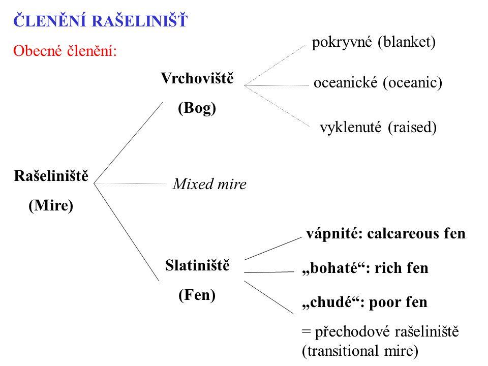 """ČLENĚNÍ RAŠELINIŠŤ Obecné členění: Rašeliniště (Mire) Vrchoviště (Bog) Slatiniště (Fen) Mixed mire pokryvné (blanket) oceanické (oceanic) vyklenuté (raised) """"bohaté : rich fen """"chudé : poor fen = přechodové rašeliniště (transitional mire) vápnité: calcareous fen"""