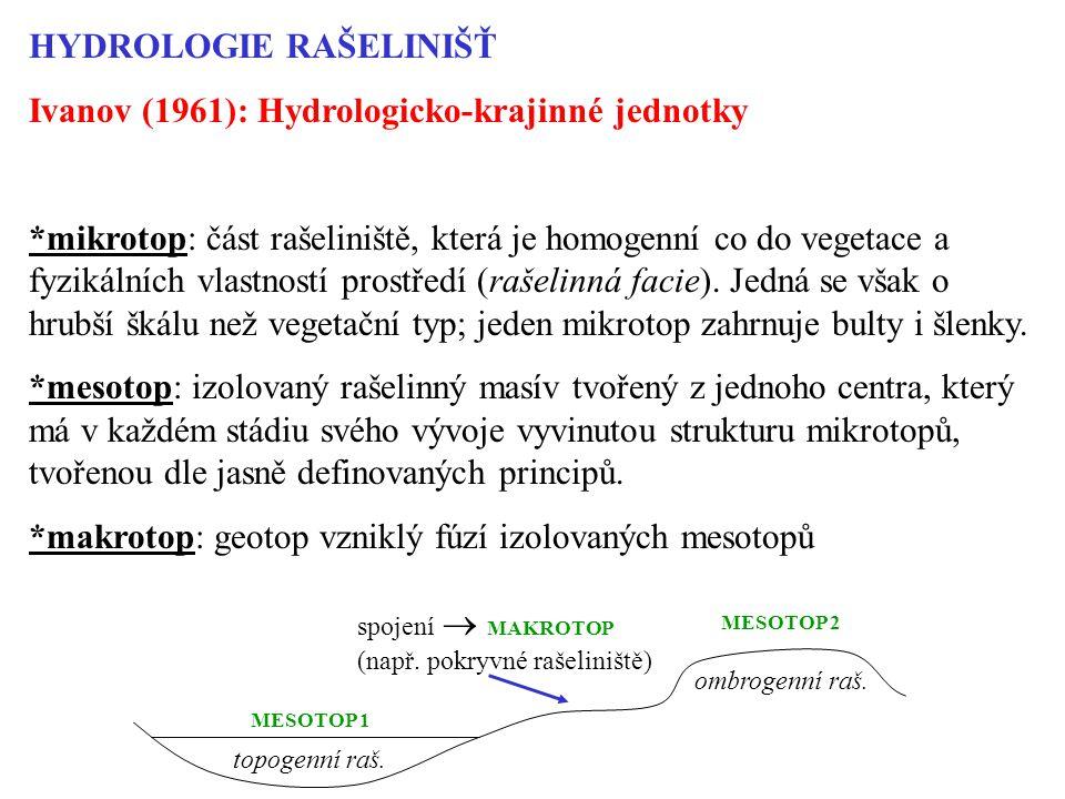 HYDROLOGIE RAŠELINIŠŤ Ivanov (1961): Hydrologicko-krajinné jednotky *mikrotop: část rašeliniště, která je homogenní co do vegetace a fyzikálních vlastností prostředí (rašelinná facie).
