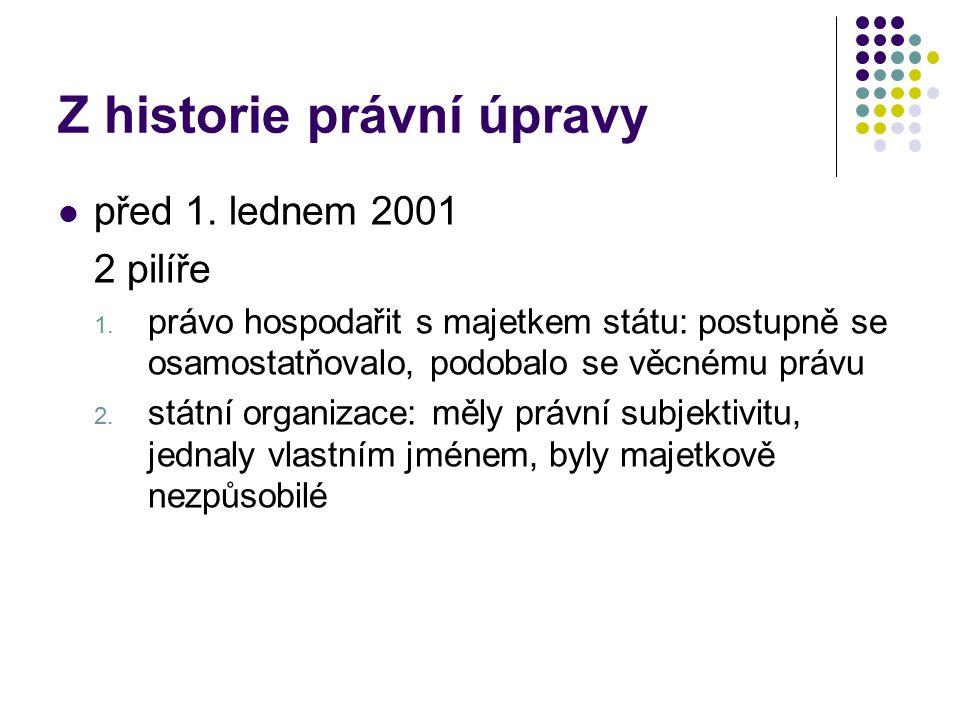 Z historie právní úpravy od 1.ledna 2001 2 nové instituty 1.