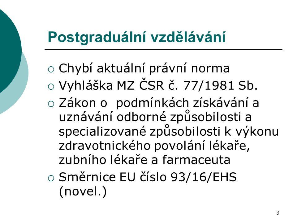 3 Postgraduální vzdělávání  Chybí aktuální právní norma  Vyhláška MZ ČSR č. 77/1981 Sb.  Zákon o podmínkách získávání a uznávání odborné způsobilos