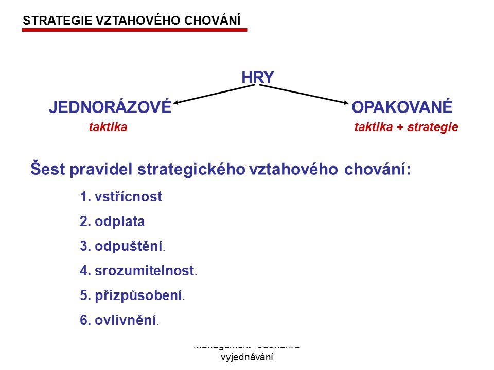 Management - Jednání a vyjednávání STRATEGIE VZTAHOVÉHO CHOVÁNÍ HRY JEDNORÁZOVÉ OPAKOVANÉ taktika taktika + strategie Šest pravidel strategického vztahového chování: 1.
