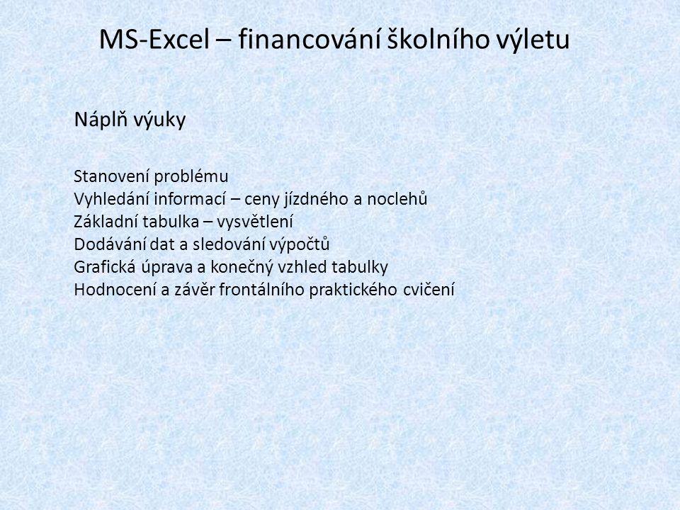 MS-Excel – financování školního výletu Náplň výuky Stanovení problému Vyhledání informací – ceny jízdného a noclehů Základní tabulka – vysvětlení Dodá