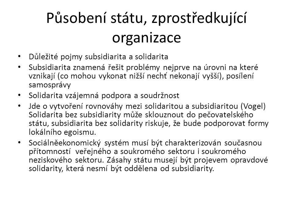 Působení státu, zprostředkující organizace Důležité pojmy subsidiarita a solidarita Subsidiarita znamená řešit problémy nejprve na úrovni na které vznikají (co mohou vykonat nižší nechť nekonají vyšší), posílení samosprávy Solidarita vzájemná podpora a soudržnost Jde o vytvoření rovnováhy mezi solidaritou a subsidiaritou (Vogel) Solidarita bez subsidiarity může sklouznout do pečovatelského státu, subsidiarita bez solidarity riskuje, že bude podporovat formy lokálního egoismu.