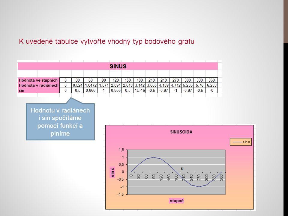 K uvedené tabulce vytvořte vhodný typ bodového grafu Hodnotu v radiánech i sin spočítáme pomocí funkcí a plníme