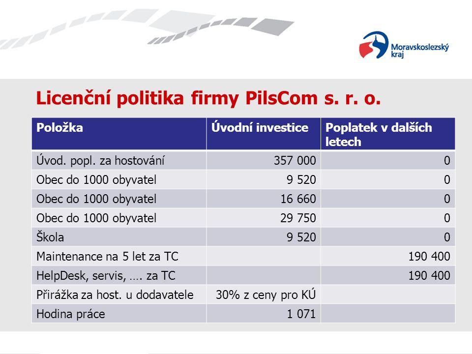 Licenční politika firmy PilsCom s. r. o. PoložkaÚvodní investicePoplatek v dalších letech Úvod.