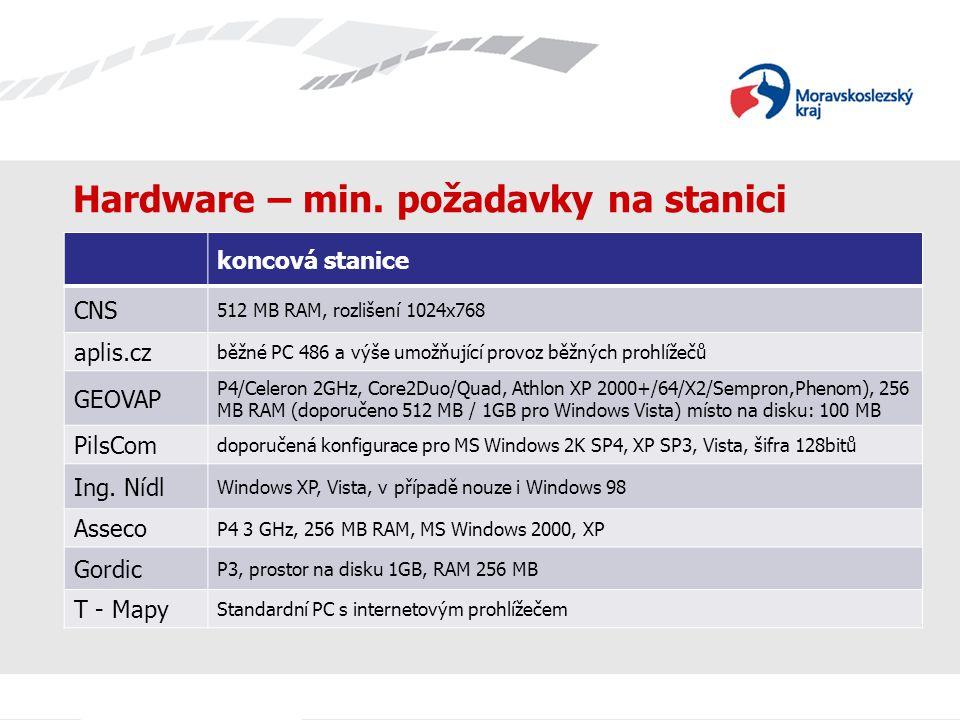 Hardware – min. požadavky na stanici koncová stanice CNS 512 MB RAM, rozlišení 1024x768 aplis.cz běžné PC 486 a výše umožňující provoz běžných prohlíž