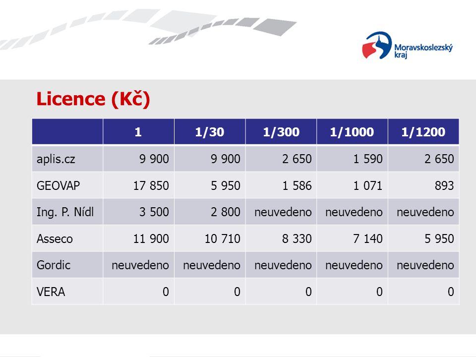 Maintenance - hosting u dodavatele (Kč) 11/301/3001/10001/1200 aplis.cz2 178 583349583 GEOVAP2 678892238161134 Ing.