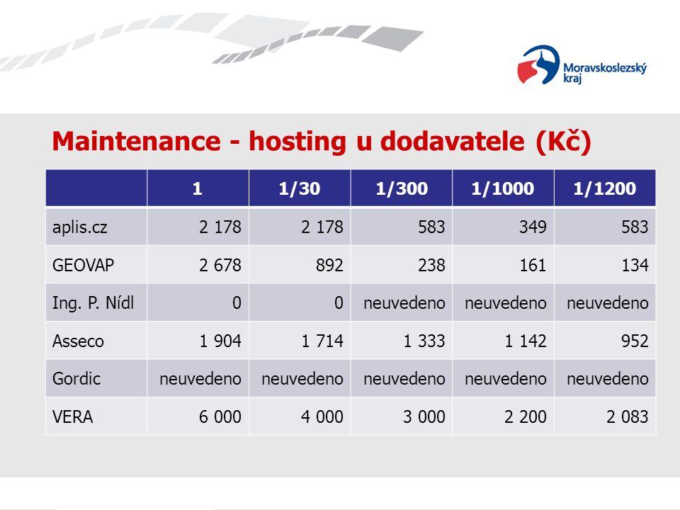 Maintenance - hosting u dodavatele (Kč) 11/301/3001/10001/1200 aplis.cz2 178 583349583 GEOVAP2 678892238161134 Ing. P. Nídl00neuvedeno Asseco1 9041 71