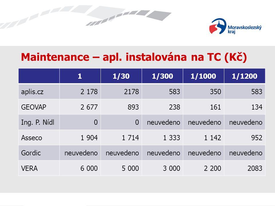 Maintenance – apl. instalována na TC (Kč) 11/301/3001/10001/1200 aplis.cz2 178 583350583 GEOVAP2 677893238161134 Ing. P. Nídl00neuvedeno Asseco1 9041