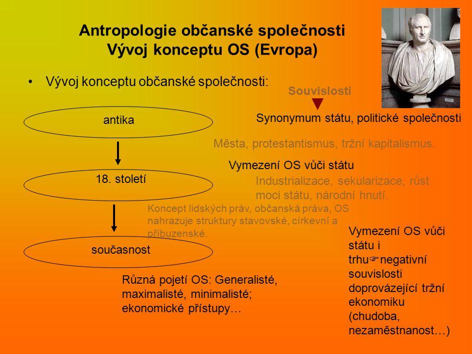 Antropologie občanské společnosti Vývoj konceptu OS (Evropa) Vývoj konceptu občanské společnosti: antika Synonymum státu, politické společnosti 18.