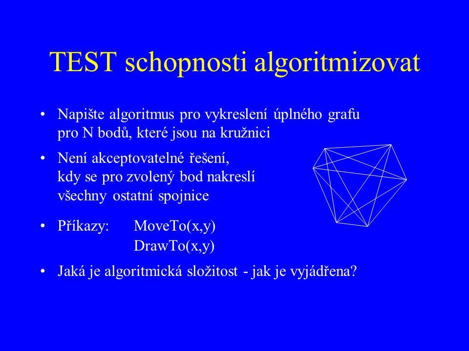 TEST schopnosti algoritmizovat Napište algoritmus pro vykreslení úplného grafu pro N bodů, které jsou na kružnici Není akceptovatelné řešení, kdy se p