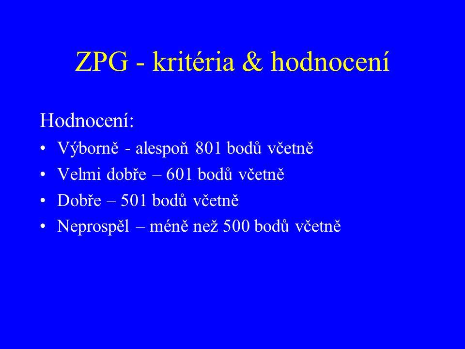 ZPG - kritéria & hodnocení Opisování, resp.
