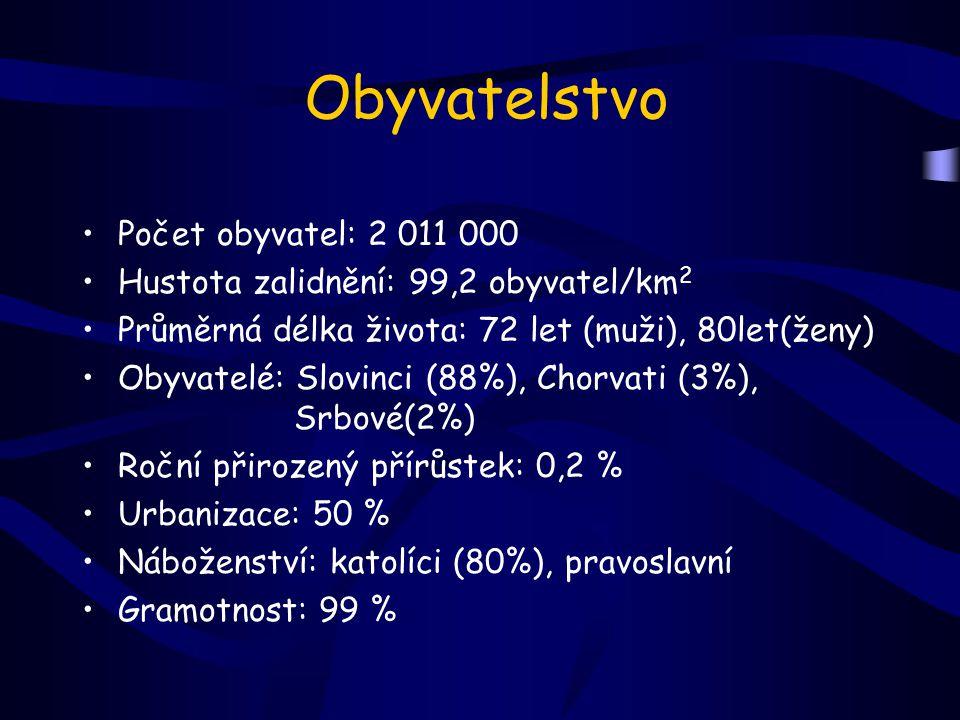 Obyvatelstvo Počet obyvatel: 2 011 000 Hustota zalidnění: 99,2 obyvatel/km 2 Průměrná délka života: 72 let (muži), 80let(ženy) Obyvatelé: Slovinci (88%), Chorvati (3%), Srbové(2%) Roční přirozený přírůstek: 0,2 % Urbanizace: 50 % Náboženství: katolíci (80%), pravoslavní Gramotnost: 99 %