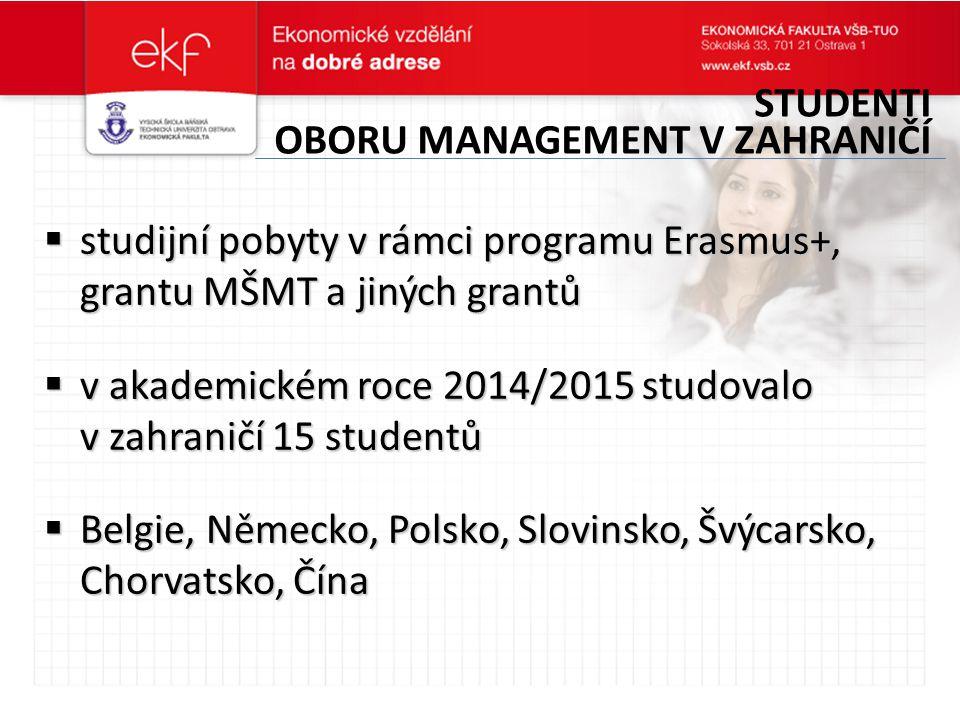  studijní pobyty v rámci programu Erasmus+, grantu MŠMT a jiných grantů  v akademickém roce 2014/2015 studovalo v zahraničí 15 studentů  Belgie, Ně