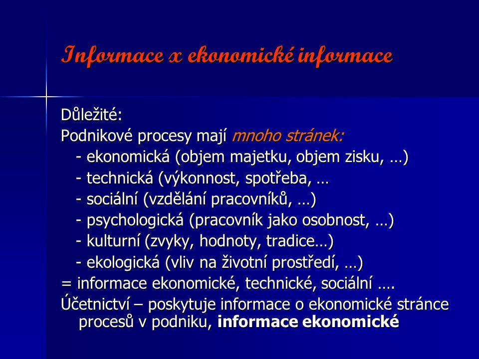 Informace x ekonomické informace Důležité: Podnikové procesy mají mnoho stránek: - ekonomická (objem majetku, objem zisku, …) - ekonomická (objem majetku, objem zisku, …) - technická (výkonnost, spotřeba, … - technická (výkonnost, spotřeba, … - sociální (vzdělání pracovníků, …) - sociální (vzdělání pracovníků, …) - psychologická (pracovník jako osobnost, …) - psychologická (pracovník jako osobnost, …) - kulturní (zvyky, hodnoty, tradice…) - kulturní (zvyky, hodnoty, tradice…) - ekologická (vliv na životní prostředí, …) - ekologická (vliv na životní prostředí, …) = informace ekonomické, technické, sociální ….