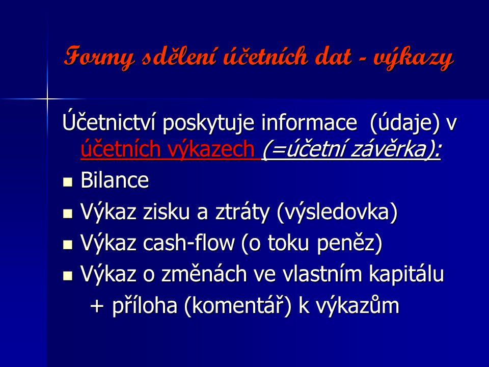 Formy sd ě lení ú č etních dat - výkazy Účetnictví poskytuje informace (údaje) v účetních výkazech (=účetní závěrka): Bilance Bilance Výkaz zisku a ztráty (výsledovka) Výkaz zisku a ztráty (výsledovka) Výkaz cash-flow (o toku peněz) Výkaz cash-flow (o toku peněz) Výkaz o změnách ve vlastním kapitálu Výkaz o změnách ve vlastním kapitálu + příloha (komentář) k výkazům + příloha (komentář) k výkazům