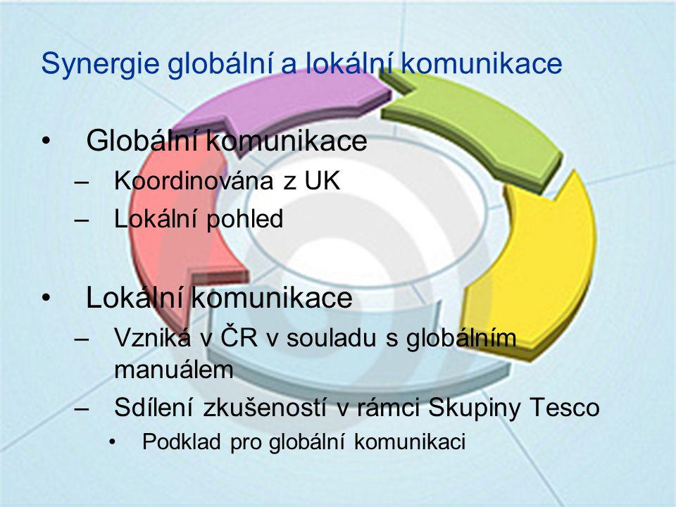 Globální komunikace –Koordinována z UK –Lokální pohled Lokální komunikace –Vzniká v ČR v souladu s globálním manuálem –Sdílení zkušeností v rámci Skupiny Tesco Podklad pro globální komunikaci Synergie globální a lokální komunikace