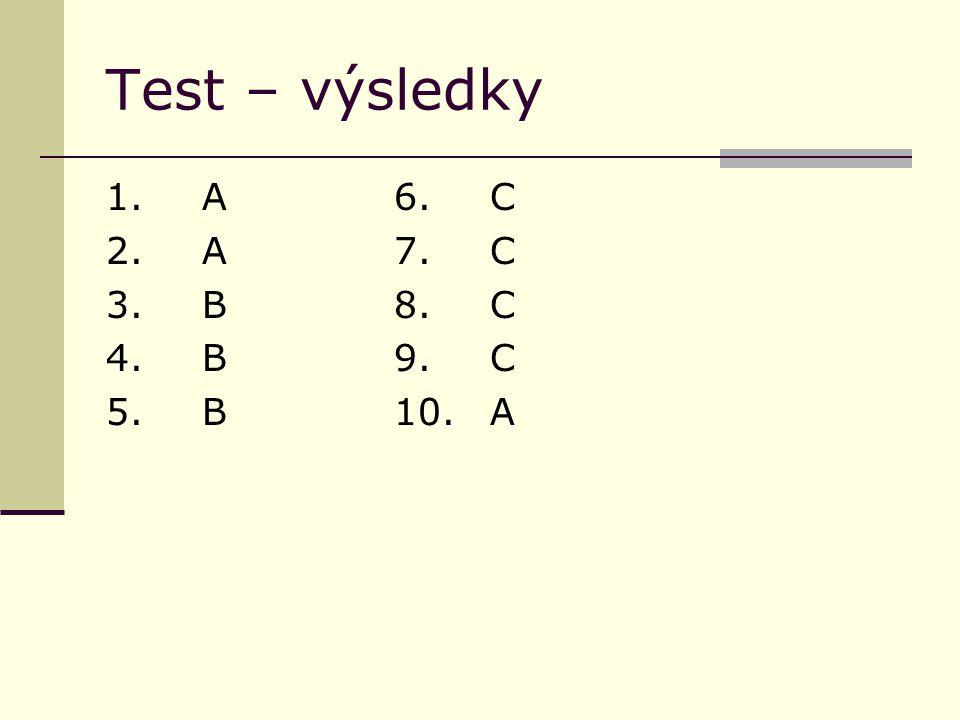 Test – výsledky 1.A6.C 2. A7.C 3. B8.C 4. B9.C 5.B10.A