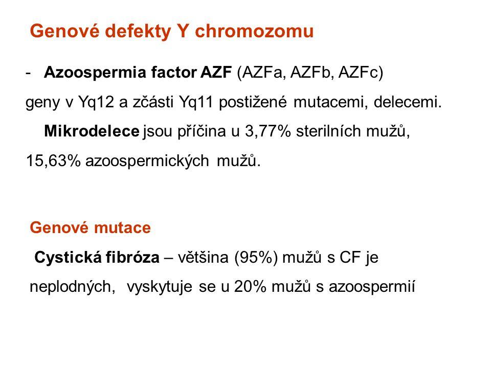 Genové defekty Y chromozomu -Azoospermia factor AZF (AZFa, AZFb, AZFc) geny v Yq12 a zčásti Yq11 postižené mutacemi, delecemi. Mikrodelece jsou příčin