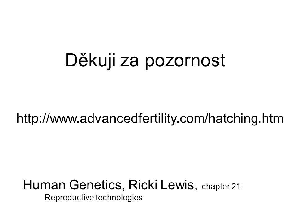 Děkuji za pozornost Human Genetics, Ricki Lewis, chapter 21: Reproductive technologies http://www.advancedfertility.com/hatching.htm