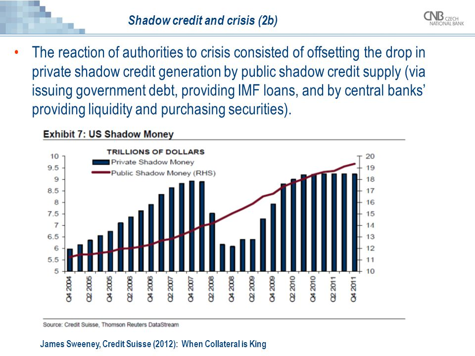 Shadow credit and crisis (2b) The reaction of authorities to crisis consisted of offsetting the drop in private shadow credit generation by public sha